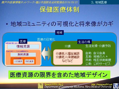 http://www.medbb.net/education/setonet20160521/img/setonet20160521-53.png